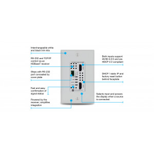 ATLONA Wallplate Switcher for HDMI