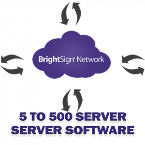 BRIGHTSIGN 5 to 500 units Server Software&First Year Software